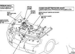 mazda mpv engine diagram mazda wiring diagrams online