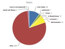 Chart Js Format Tooltip