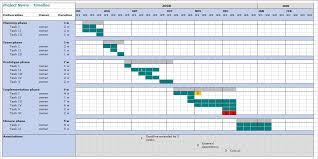 Excel Project Timeline Template