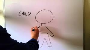 Rule Of Nines 9s For Children