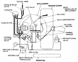 1998 Lincoln Town Car Fuel System Diagram