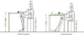 average dining room table height average kitchen table height table heights average dining room table height