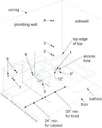 shower size shower stall dimensions shower dimensions superb standard shower stall size corner shower standard shower
