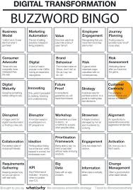 buzzword bingo generator best 25 buzzword bingo ideas on pinterest norwex party norwex
