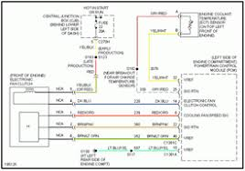 kenworth wiring diagrams wiring diagram 1995 kenworth t600 fuse diagram home wiring diagrams