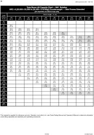Index Of Images Crane Rental Load Charts Crawler Hc218