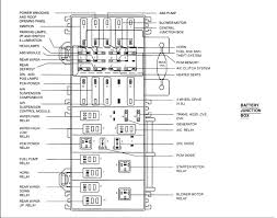 2000 ford explorer power distribution box diagram wiring diagram 2000 ford explorer 50 fuse diagram wiring diagram third levelfuse diagram for 2000 ford explorer wiring