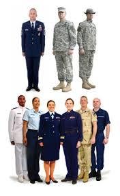 2020 Military Clothing Uniform Allowance Rates