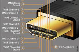 hdmi wiring diagram Hdmi Wiring Diagram hdmi cable wiring diagram wiring diagrams wiring diagrams for hdmi cable