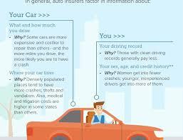 Costco Car Insurance Quote Costco Car Insurance Quote Drive Safety 18