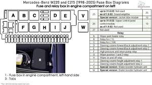 Mercedes Benz Engine Diagram V12 Engine Diagram