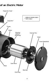 electric motor introduction 34