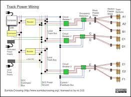 power wiring track wiring v3a