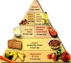 High Blood Pressure Diet Chart In Urdu Bedowntowndaytona Com