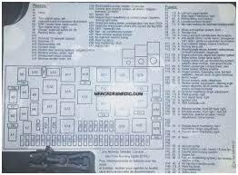 2002 mercedes ml320 fuse diagram wiring diagram library c320 fuse diagram data wiring diagrams 2003 mercedes ml320 2002 mercedes ml320 fuse diagram
