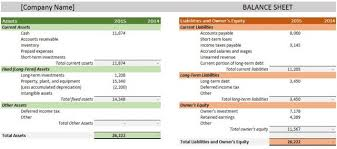 basic balance sheet basic balance sheet template excel know your company or personal 580