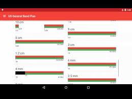 Us Amateur Radio Band Plan Apps On Google Play
