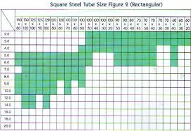 Round Steel Tubing Size Chart Ms Rectangular Steel Square Tubes Manufacturers Seamless