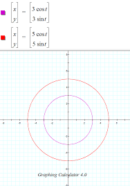computer based graphing programs have diffe methods of showing parametric equations graphing calculator 4 0 shows parametric equations in a vector