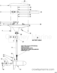 complete trolling motor(model gwb36 gwt36) (12 volt) 1995 minn kota trolling motor plug and receptacle wiring diagram at 27 Volt Trolling Motor Diagram