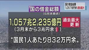 「日本が財政破綻しないのは政府の借金が円建てだから」の画像検索結果