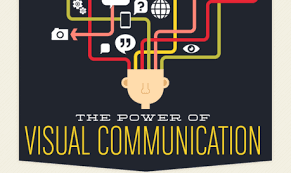 the power of visual communication infographic