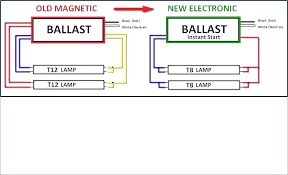 4 lamp t5 ballast wiring diagram fresh 6 lamp ballast wiring diagram 4 lamp t5 ballast wiring diagram elegant foot t8 4 lamp ballast wiring diagram furthermore fluorescent