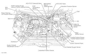 1999 nissan quest fuse diagram 1999 image wiring 1999 nissan quest radiator fan h1 h2 not coming on on 1999 nissan quest fuse diagram