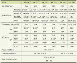 Schneider Mpcb Selection Chart Siemens Star Delta Starter Selection Chart Www