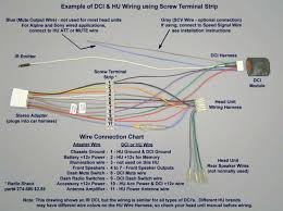 sony car audio wiring diagram and stereo wiring color meaning sony Sony Xplod 52Wx4 Wiring-Diagram at Sony Xplod Car Stereo Wiring Diagram
