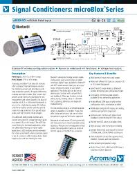 High Density I O Modules For Industrial Process Control