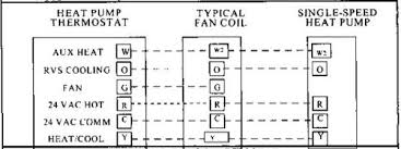 wiring diagram for goodman thermostat wiring image thermostat wiring diagram for goodman heat pump wiring diagram on wiring diagram for goodman thermostat