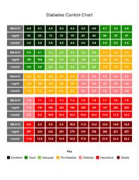 Pin On Medical Charts