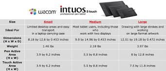 Wacom Comparison Chart Product Comparison Charts An Instructive Tour Content26