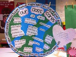 Earth Day Anchor Chart Our Class Cares Earth Day Activities Supplyme