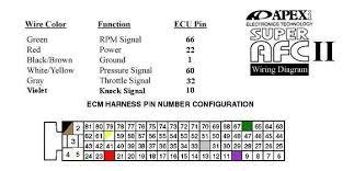 safc wiring diagram sr20det apexi safc wiring diagram 1jz wiring Safc Wiring Diagram safc wiring diagram sr20det safc wiring diagram dsm