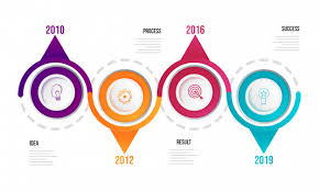 Year Timeline Template Year Timeline Infographic Template With Four Levels For Business