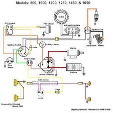 cub cadet wiring diagram 1225 fixya 12 1 2011 8 02 51 pm jpg