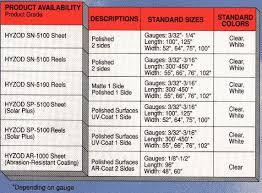 acrylic sheet thickness chart sheffield makrolon sign grade polycarbonate sheet san diego