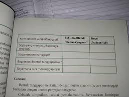 Jawaban soal bahasa indonesia kelas 9 halaman 120 brainly co id. Itu Paket Indo Kls 9 Hal 93 Yaa Kawan Brainly Co Id