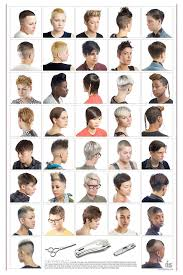Hairstyle Names For Women mens hairstyles with names hairstyle fo women & man 7299 by stevesalt.us