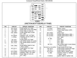 fuse box diagram 1998 ford f150 puzzle bobble com 2001 ford f150 fuse box diagram at Fuse Box Diagram Ford F150