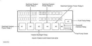2001 jaguar s type fuse box location wiring diagram for you • 2003 jaguar s type fuse box location 36 wiring diagram 2000 jaguar s type fuse panel