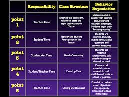 Point System Chart For Behavior Bdorney