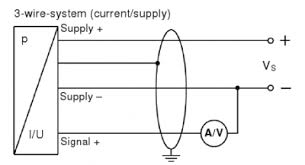 pressure transducer wiring diagram wiring diagram and hernes 3 wire transducer wiring diagram image about source how do i connect a pressure transducer to the cfp ai 110