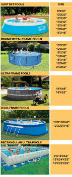Intex Pool Gallons Chart 5 Best Above Ground Pools December 2019 Honest Product