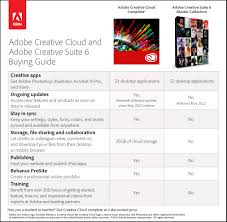 Cs6 Design Standard Price Adobe Cs6 Master Collection Buy Online In Uae Software