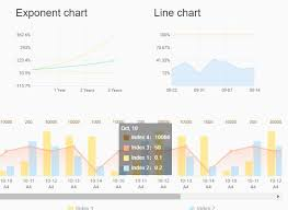 Jquery Scatter Chart Animated Feature Rich Chart Graphic Plugin With Jquery