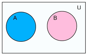 Some S Are P Venn Diagram How Is A Venn Diagram Used Math Diagrams Of Four Categorical