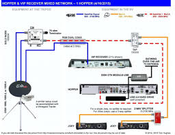 directv deca wiring diagram beautiful direct tv wiring diagram directv deca wiring diagram lovely swm diplexer direct tv wiring diagram b2networkco throughout